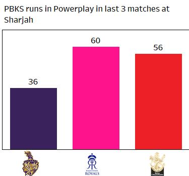 SRH vs PBKS